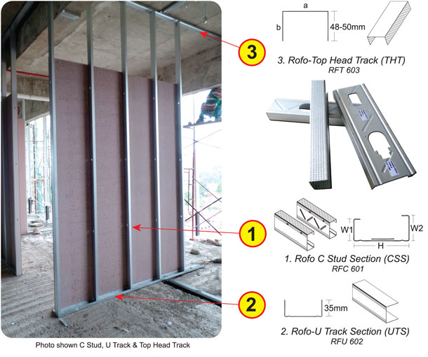 Rofo Wall Partition System